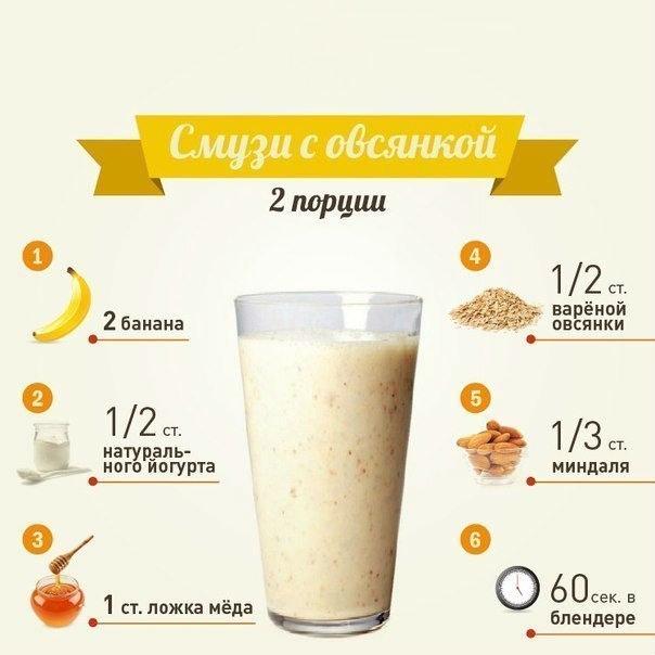 Сытно, быстро, полезно на завтрак или после тренировки.